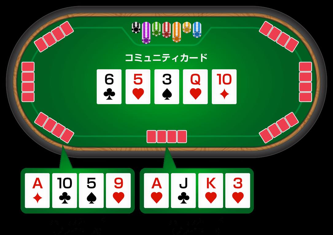 オマハ ポーカー